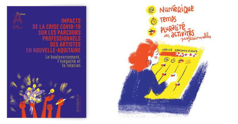 Illustrations post-Covid